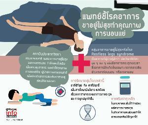แพทย์ชี้โรคอาการขาอยู่ไม่สุขทำคุณภาพการนอนแย่