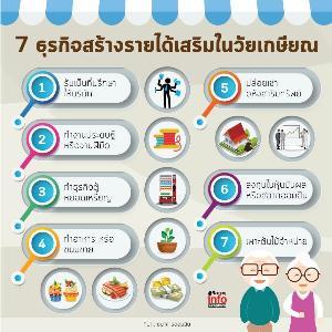 7 ธุรกิจสร้างรายได้เสริมในวัยเกษียณ
