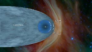 ภาพจำลองยานวอยเอเจอร์ 1 และ 2 ได้หลุดพ้นขอบสุริยะมณฑลของระบบสุริยะแล้ว (Credits: NASA/JPL-Caltech)