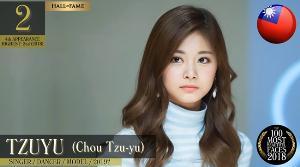 """มาแล้ว!จัดอันดับสาวสวยสุดในโลก """"ลิซ่า - ญาญ่า"""" ติดโผไม่เสียชื่อสาวไทย"""