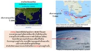 จากพายุแฮเรียต (2505) ถึงพายุปาบึก (2562) : ความหวังของชาย(หนุ่ม)คนหนึ่ง / ประสาท มีแต้ม