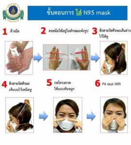 วิธีใส่หน้ากากอนามัย N95
