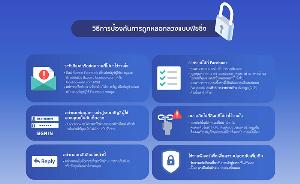 ป้องกันบัญชี Facebookจากการหลอกลวงแบบฟิชชิ่งและสแกม