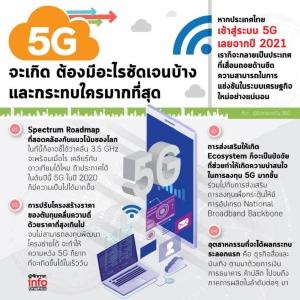 วิเคราะห์ 5G ในมุมมอง