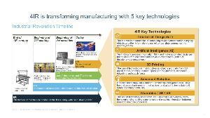 ส่อง 5 เทคโนโลยี ช่วยปฏิวัติอุตสาหกรรม 4.0 (Cyber Weekend)