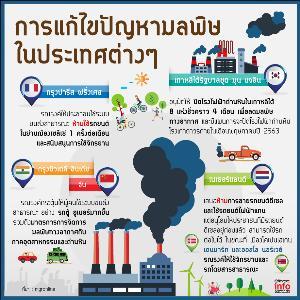 การแก้ไขปัญหามลพิษในประเทศต่างๆ