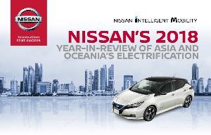 """เส้นทาง """"นิสสัน"""" ผงาดสู่ผู้นำในยุครถยนต์พลังงานไฟฟ้า"""