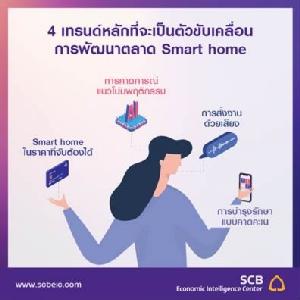 ถอดรหัสกระแสบ้านอัจฉริยะ นวัตกรรมเพื่อที่อยู่อาศัย