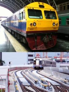 เศรษฐกิจรถไฟ  เริ่มต้นที่ คสช. พรรคพลังประชารัฐสานต่อ