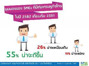 เผยผลสำรวจของขวัญปีใหม่ปี 62 ที่ SME ไทยอยากได้จากรัฐบาล