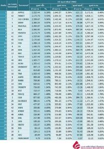 Broker ranking 13 Feb 2019