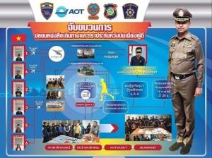 รวบแก๊งปลอมพาสปอร์ตมีทั้งเวียดนามและคนไทย
