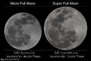เปรียบเทียบดวงจันทร์เต็มดวงใกล้ไกลโลก