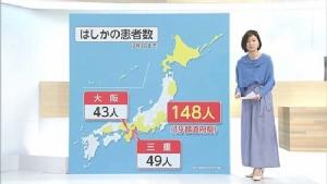 โรคหัดระบาดในโอซาก้า พบลูกค้าและพนักงานในห้างสรรพสินค้าติดเชื้อแล้ว 16 ราย