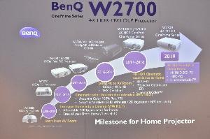 เบ็นคิวส่ง W2700 ย้ำแชมป์ตลาดโปรเจคเตอร์ 4K