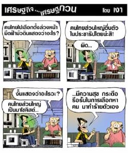 คนไทยมาโซคิสต์