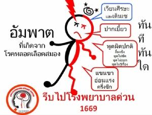ราชวิทยาลัยอายุรแพทย์ฯเผยคนไทย  ป่วย เสียชีวิต ด้วยโรคหลอดเลือดสมองสูง เป็นอันดับ 1