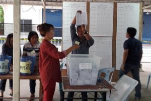 ผลเลือกตั้ง! ส.ส.โคราชเมืองใหญ่อีสาน 14 เขต พปชร.เข้าวิน 6 เพื่อไทย 3 ภูมิใจไทย 4 ชาติพัฒนา 1