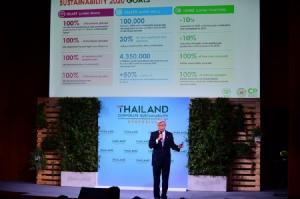 """ซีพีร่วมเวที """"C asean"""" แลกเปลี่ยนประสบการณ์ขับเคลื่อนงานด้านความยั่งยืนร่วมกับองค์กรชั้นนำของไทย"""
