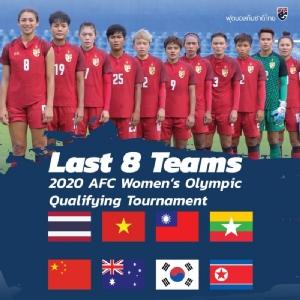 แบโผแข้งสาว 8 ทีมเอเชีย แย่งสิทธิ์ลุยโอลิมปิก 2020