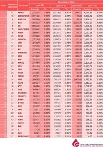 Broker ranking 18 Apr 2019