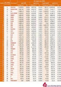 Broker ranking 16 May 2019