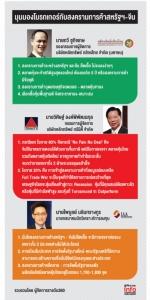เทรดวอร์ป่วนหุ้นไทย-เสี่ยงหลุด 1,500 จุด โบรกฯ หวังรัฐบาลใหม่ฟื้นความเชื่อมั่น