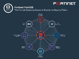 ฟอร์ติเน็ตชู FortiOS 6.2 ระบบปฏิบัติการใหม่สุดปลอดภัยเพื่อเครือข่าย