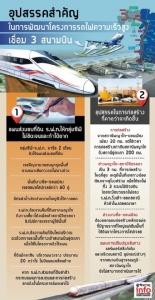 สารพันปัญหารถไฟเชื่อม 3 สนามบินรอวัดฝีมือ 'ซีพี '!?