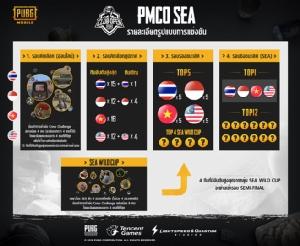 """5 ทีมไทยโชว์ฟอร์มในลีกมืออาชีพ """"PUBG MOBILE"""" ตบเท้าเข้ารอบยกทีม!"""