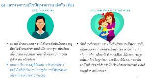 7 ข้อพ่อแม่ไทยต้องรู้เรื่อง Cyberbullying
