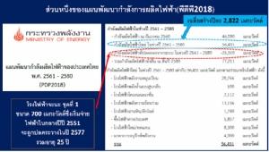 ทำไม โรงไฟฟ้าไทยจึงมีอายุการใช้งานไม่ถึงครึ่งของประเทศ UK และ USA ?