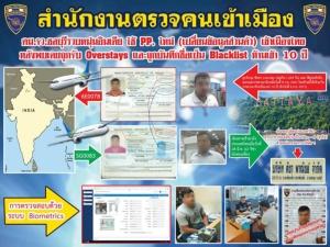 สตม.แถลงจับ 2 คดีอินเดียหลบหนีเข้าไทย-สาวแสบปลอมวีช่าต่างชาติ