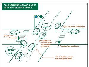 ภาพกฎจราจรพื้นฐานในการขับขี่ (ภาพ : JNTO)