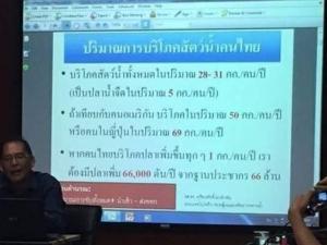 """""""บรรจง นะแส"""" ฝากการบ้านถึงนายกฯ ทำอย่างไรคนไทยถึงจะได้กินปลาเพิ่มขึ้น?"""
