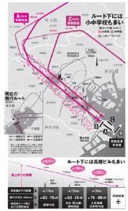ภาพเส้นทางบินใหม่ของสนามบินฮาเนดะที่จะบินผ่านใจกลางกรุงโตเกียว