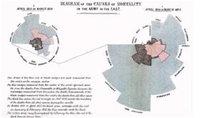นักวาดภาพนิทัศน์จากข้อมูล (Data Visualizer) : เมื่อวิทยาศาสตร์สมาสกับศิลปะเป็นงานอันรื่นรมย์และสร้างปัญญา