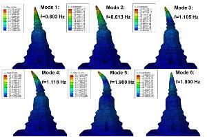 ตัวอย่างผลการวิเคราะห์เจดีย์โดยอาศัยวิธีการไฟไนต์เอลิเมนต์