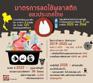 หลอดกินได้ ผลงานนวัตกรรมแปรรูปผลผลิตการเกษตร ฝีมือคนไทย