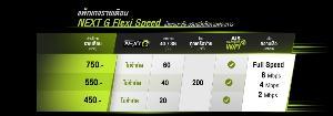 เอไอเอส ดั๊มป์ราคานำร่อง 5G จัดแพ็กเกจ 4G/3G เดือนละ 450 บ.