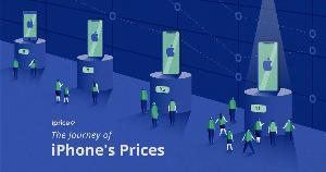 เมื่อไหร่ที่คุณจะซื้อ iPhone 11 ได้ในราคาน่าคบหาที่สุด!
