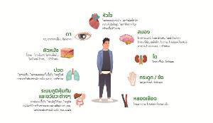ทานผักผลไม้ครบ 5 สี ลดเสี่ยงภาวะเครียดออกซิเดชัน
