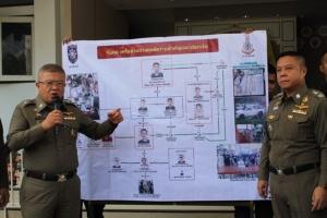 ตำรวจภาค 3 ขยายผลรวบแก๊งค้ายาบ้าและฟอกเงิน เลี้ยงไก่ชนบังหน้าเงินหมุนเวียนหลาย 10 ล้าน