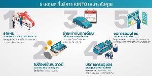 """โตโยต้า แนะนำ """"KINTO""""ธุรกิจออนไลน์รูปแบบใหม่ สำหรับลูกค้าเช่ารถระยะยาว"""