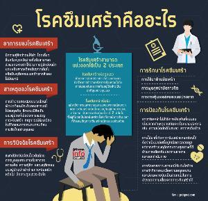 โรคซึมเศร้าคืออะไร