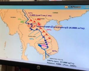 เขื่อนไซยะบุรี : ธุรกิจใหญ่ ความสัมพันธ์ไทย-ลาว และสิ่งแวดล้อม