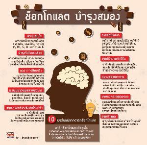 ช็อกโกแลต บำรุงสมอง