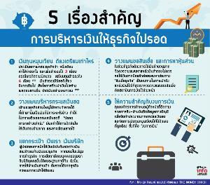 5 เรื่องสำคัญการบริหารเงินให้ธุรกิจ SMEs ไปรอด ช่วงศก.ขาลง