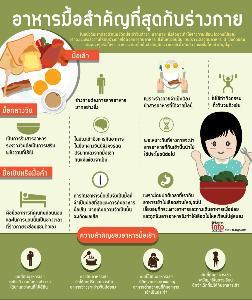 อาหารมื้อใดสำคัญที่สุดกับร่างกาย