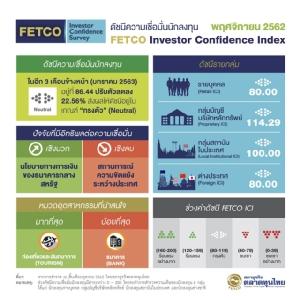 FETCO เผยดัชนีความเชื่อมั่นฯ เดือน พ.ย. 62 ลดลงอยู่ในโซนทรงตัวเป็นเดือนที่สาม